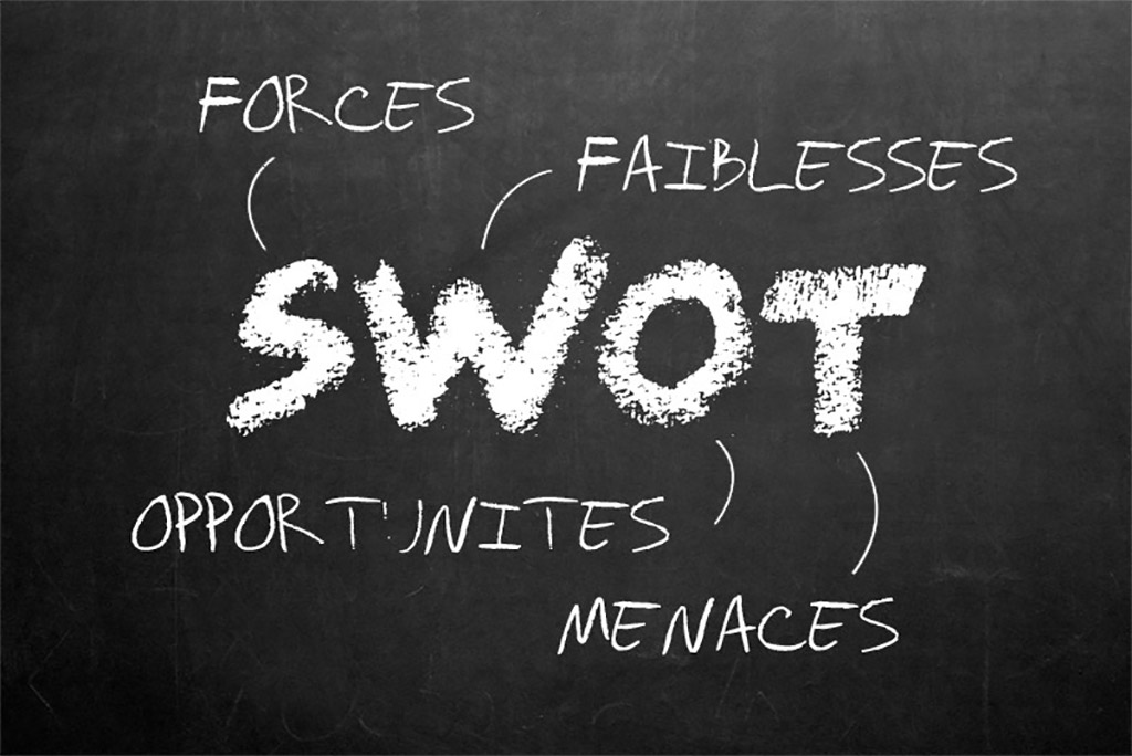swot analyse matrice exemple